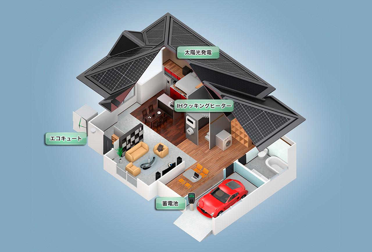 スマートハウス説明図